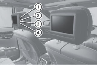 Rear-compartment screens - Rear Seat Entertainment System