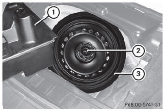 Removing The Collapsible Spare Wheel Collapsible Spare