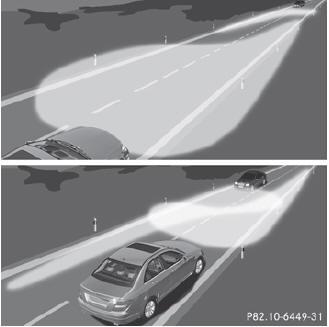 adaptive highbeam assist exterior lighting lights and windshield rh mersag com High-Beam Lights HighBeam Flashlights